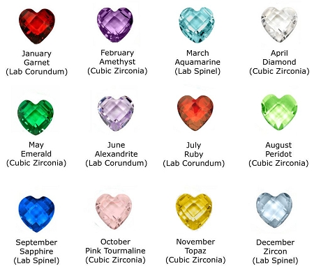 Heart Birthstones Plus Lowest Prices On Floating Lockets