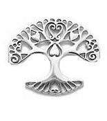Family Tree Floating Charm